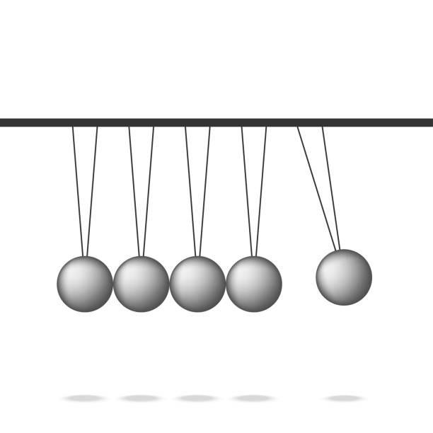 قانون بقاء الطاقة الميكانيكية