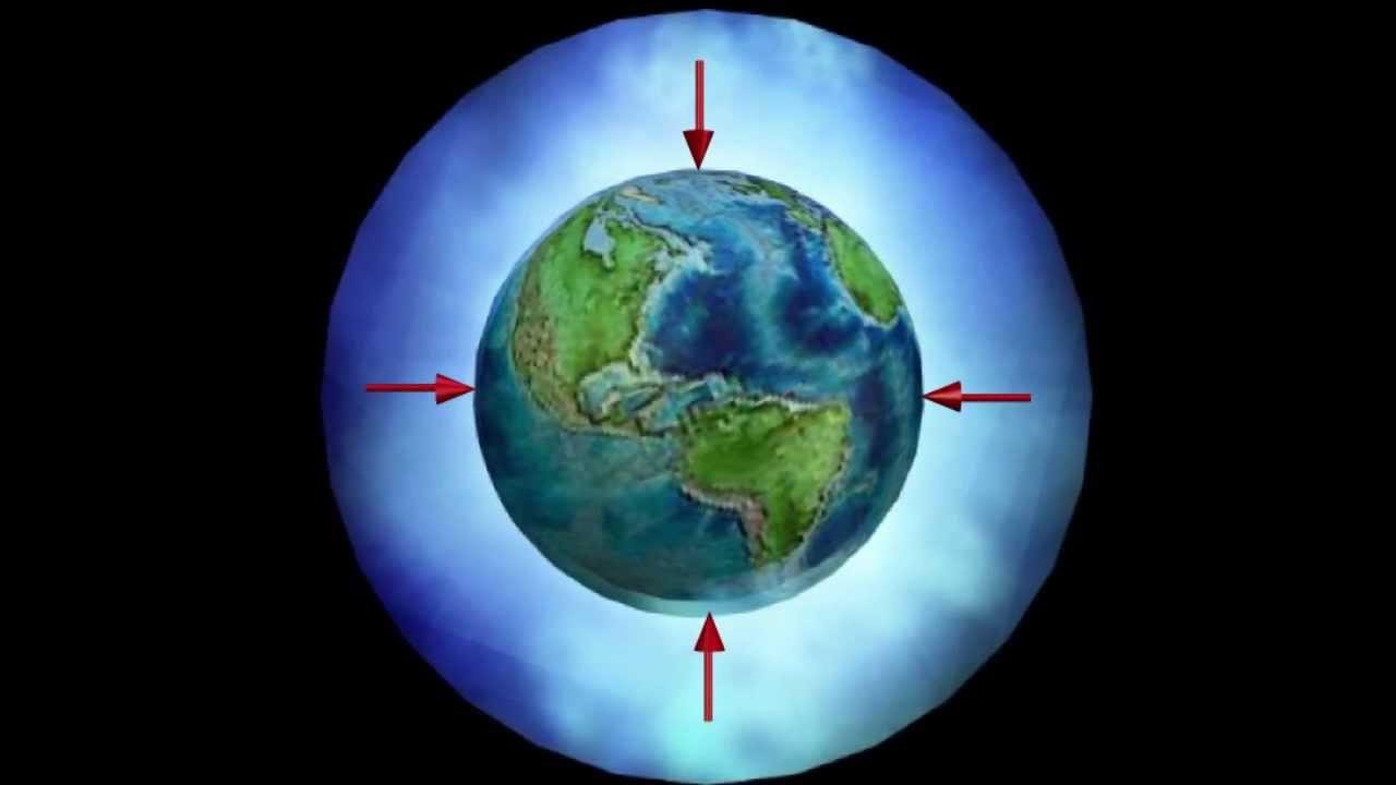 اختلاف الضغط الجوي
